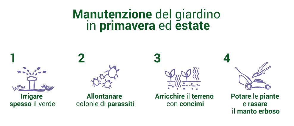 manutenzione giardini in primavera e estate